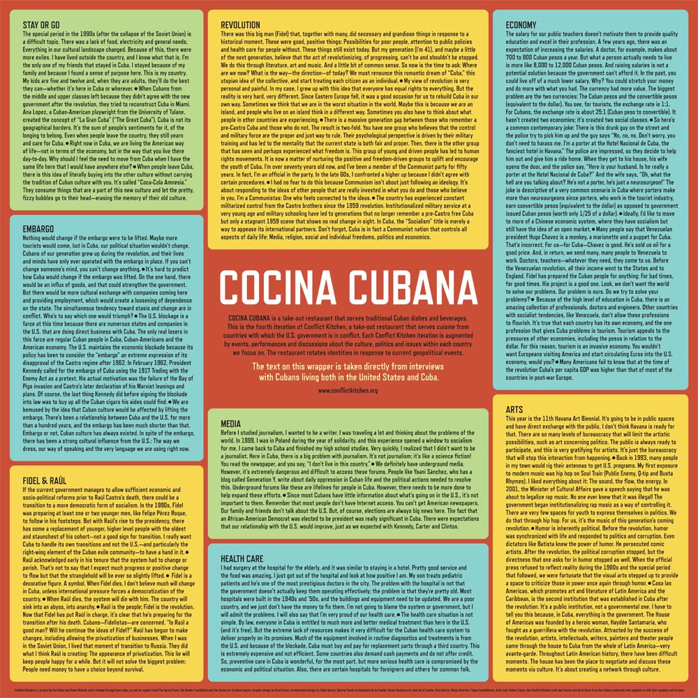 cuba_wrapper